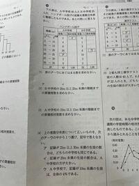 1番〜4番まで教えて下さい。 累積相対度数の求め方も教えて下さると助かります