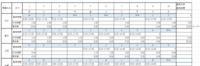 関数を使用して勤務日数をカウントしたいのですが 勤務区分が数字だったりひらがなだったりです 休みの文字が入ったセルのみカウントしないようにしたいのですが 方法を教えてください