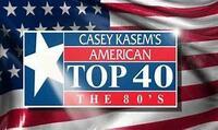 全米トップ40 THE 80'S|AM1422kHzラジオ日本 (^^♪ お好きな又は聴きたい楽曲を一曲教えて下さい。 ※16位~40位割愛させて頂きました。 15 The Winner Takes It All/ABBA 14 Miss Sun/BOZ SCAGGS 13 Every Woma...