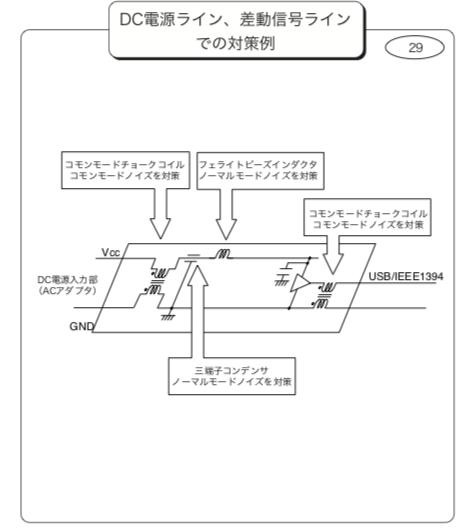 スイッチング電源用のDC出力のあとに、ノイズフィルターを組もうと思っていて、以下の村田製作所の回路を参考に回路を組もうと思っています。 https://www.murata.com/~/medi...