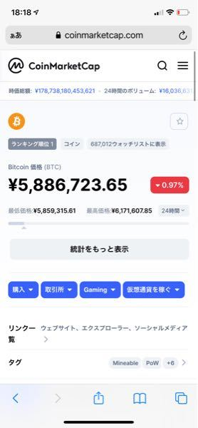 今後ビットコインを買うとしたら皆さんなら金額がどのぐらいまで下がったら買いますか?意見お願いします。