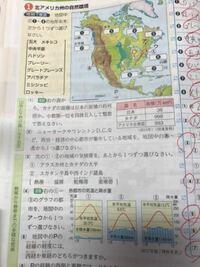 (4)の雨温図の問題で、①は砂漠気候だと分かったのですが、②と③が分かりませんでした。②は平均気温が明らかに低いので高山気候なのかな?と思いアパラチア山脈に近いウを選んだのですが答えはアでした。アとウの地理 的な違いがわからないです。 写真が見づらかったらすみません。
