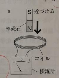 電磁誘導  教科書では、棒磁石のN極をコイルに近づけると検流計は+側に振れる、とみたのですが、問題の画像だと、それが逆になっています。 何故でしょうか?
