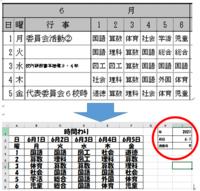 エクセルで時間割作成をしたいです。どなたか教えてください。 下の画像の時間割の日付や週(赤丸の部分)を変えるだけで、自動的に上の画像の年間計画から教科が入力されるような仕組みにしたいのですが…どのような方法がありますか?そんな便利なものはないのでしょうか(;;)  今は、週数を変えると日付だけが変わるようになっています。