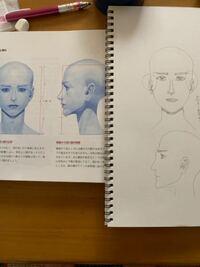 顔の書き方についてアドバイスをください。 女性の横顔を描きたいのですが、男みたいな顔になってしまいます。 どこが変なのでしょうか?