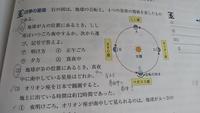 【理科 四季の星座】 (1)と(2)で、 どうしてこの答えになるのか分かりません。 教えてください。  答えは(1)エ 真夜中 (2)さそり座 です。