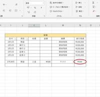 エクセル関数について エクセルで家計簿を作っています。 添付の表の赤丸のセルで、 項目が現金の場合、現金の直近の差引残高の値を取得することはできるでしょうか?