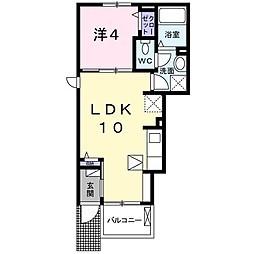 この部屋の間取りだと、皆さんならどのように家具を配置しますか? レイアウトが苦手なので...アドバイス頂けたらと思います!! ※ちなみにわたしの部屋には左側の窓?はありません!
