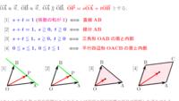 ベクトルの存在範囲 OAとOBのなす角が180°でも成り立つんですか?