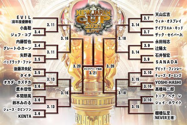 New Japan Cup 2021について (新日本プロレス) 誰が優勝すると予想しますか? 本命:ウィル・オスプレイ 対抗:ジェイ・ホワイト 大穴:棚橋弘至、KENTA と自分は予想して...
