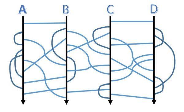 画像のあみだくじは、正しく辿ると、それぞれどの場所に辿り着くはずですか? ゴールは左から1,2,3,4とします。