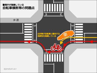 チャリで車道を走行中、自転車横断の信号が赤の場合はどこで停止すればいいのですか?