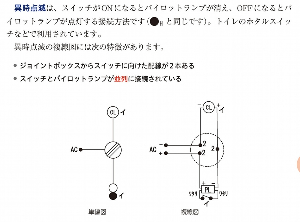 電気工事士2種の問題です。 蛍スイッチの回路について。 「スイッチ(イ)を入れるとスイッチはパ...