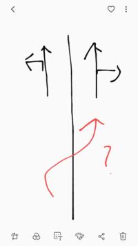 原付の2車線で右折のための進路変更したとき右端を走れば良いです?2段階右折ではありません