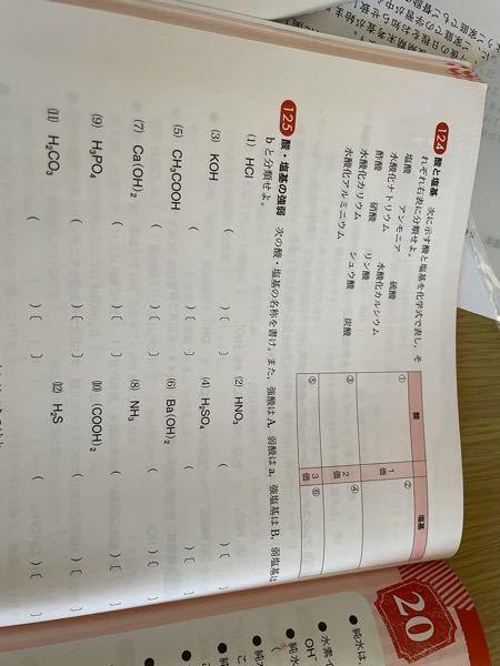 【至急】化学基礎のニューサポート(ワーク)のP.50の写真の解答を教えてください! よろしくお願いいたします!!!