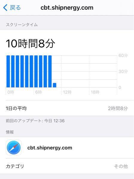 iPhoneのスクリーンタイムが余りにも長く、何故か寝ている間も使用した事になっているのですが、原因は何でしょうか…? 電源を切ってから寝ていますし、心当たりがありません。