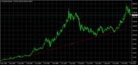 金価格が下落し始めている主要な理由は、資金がビットコイン等の暗号通貨に流出しているからなのでしょうか?