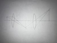 簡易望遠鏡のようなものが作りたいです。 凸レンズ2枚で正立の像を見ようと思い、図を書いてみて、実際に試してみると倒立の像しか見えませんでした。 凸レンズ2枚では正立の像は見れないのでしょうか? また3枚でできるなら作り方を教えていただきたいです。