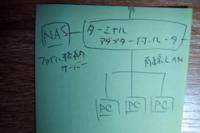 ファイル格納サーバーNASの接続について。 画像のように繋げば、各パソコンからNAS内に格納してあるファイルの共有できますよね?  NASとパソコンを直接有線LANケーブルで繋ぐ必要ありませんよね?