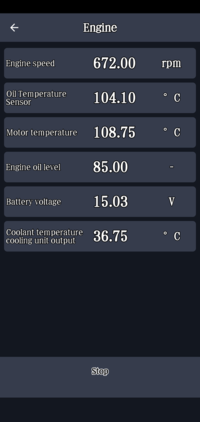 carly for BMWのライブデータについて。 画像の上から4番目の『エンジンオイルレベル』ですが、85.00の後の単位はなんでしょうか? ご存知の方おられましたらご教示お願い致します。