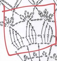 レース編みの編み図について。 画像の部分、どのように進めばよいですか? 長編み2回→長々編み1回→三巻編み?1回の部分です。減らし目なのでしょうか、、?  よろしくお願い致します。