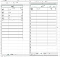 エクセルVBAで複数条件に一致するセルの値から、特定のセルに入力された数字を引くコードが知りたい。 図のように左からカテゴリー、商品名、個数が入っている在庫表というシートがあり、注文表という注文したい...