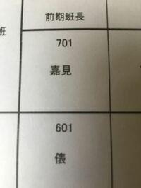 名前の漢字の読み方を教えて下さい!! 701の人の名前の読み方を教えて下さい!   よろしくお願い致します!