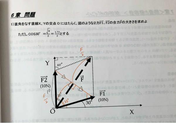 物理の問題です。 周りに聞ける人がいなくて困ってます。 どなたか分かる方、教えていただきたいです。