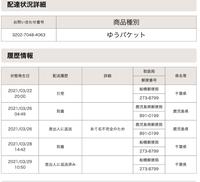 Qoo10で注文した商品が自宅に届かないのですがこれはどういうことでしょうか?