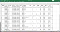 手作業でやっている集計をVBAなどでできないか相談 下記データを利用して集計したい やりたいことは各グループごとに設定した得意先を別ブックに商品ごとのシートで一日一日の実績集計したい データファイルは実際の物ではなく仮の名前となりますがイメージ的にはこんな感じです。 集計は倉庫が大阪と名古屋の カネコ、イズミ、ジーン(キムラはジーンと同じ欄で実績集計にしたい)、オンド、セゾン、デイジー それ...
