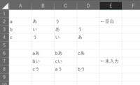 if関数やvlookup関数だと思うのですが、お知恵をください!! (ほかにも便利な関数がありますか?) 仕事で行き詰っています・・・。 例えば、以下のようなエクセル表があるとして、  6,7、8行目のセルに文字列を入力すると  2、3、4行目に、自動的にあ、い、う と表示されるようにしたいのです。 (入力がなければ、空白)   詳しくは、画像をご覧ください!!   仕事で、上手く使えず困っ...