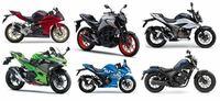 車検が無い250ccでオンロード購入予定です。 バイク歴はスクーターとNS1です。  皆さんのお勧め250ccは何でしょうか?