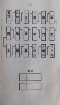 中1、春休みの宿題です。熟語のしりとりです。空いているところが思いつかなかったので教えて下さい。漢字の読みがつながるみたいです。
