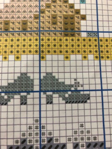 クロスステッチ図案の見方を教えてください。 こちらのずあん、1マスに4つのマークが入っています。 周りの糸は2本どりです。 これは、1本取りで1マス4つのクロスステッチをやればいいのですか。