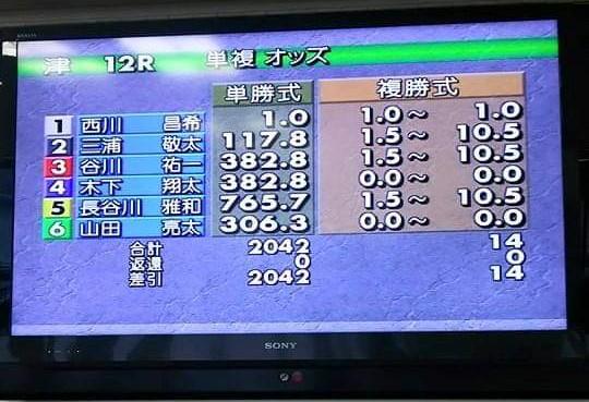 2015年の4月5日の津の12レースです 1号艇の人はこの時は八百長してたんでしょうか?