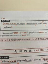 下の画像の英文の質問です discuss は他動詞で後ろに目的語を取ると思うんですけどなぜ目的語じゃなくて後ろに修飾語(M)があるんですか? 教えてください!