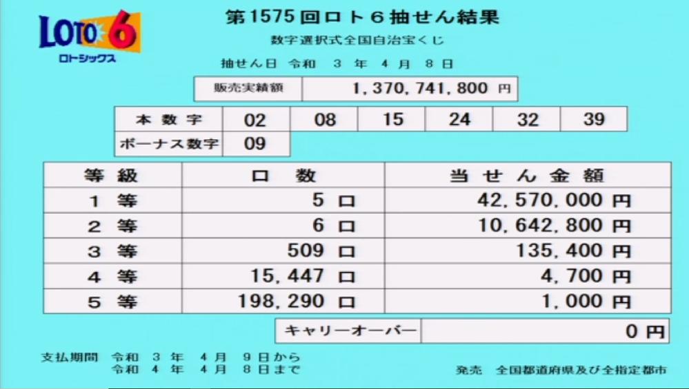 今日(4/8)のロト6は1等5本が出ました。 当たりましたか? 何でこの数字で5本?