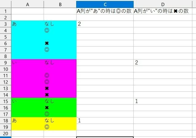 """エクセル365で、 表を、入力されている文字を基準に区分けし、 さらに、区分けした中にいくつ求めるものが含まれるか、 どうやって調べればよいのでしょうか? <添付した表の説明> 添付した表は2行目から19行目まであります。 A列の""""あ""""""""い""""は、B列に""""なし""""が入るときだけ表示されます。 表はデータ更新されるので、行数は一定されません。 <やりたいこと> まずB列の""""なし""""で表を区分けし、 次"""