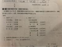 工業簿記2級です 加工費の月末仕掛品原価が求まりません。 分かりやすく教えて下さいお願いします。   2,901,400÷4,200です