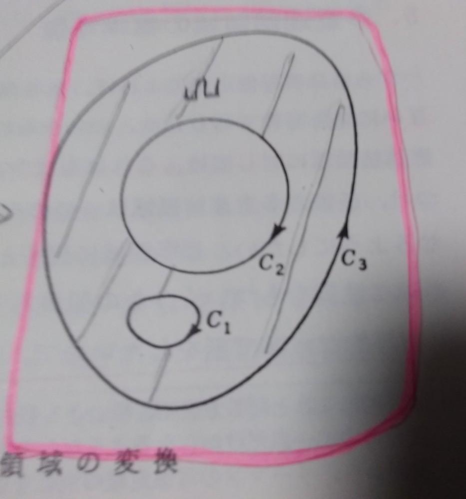調和測度、鏡像の原理 先ほどベストアンサーを選んで終了してしまいましたが、1つ質問するのを忘れておりました。もう一度教えていただけませんでしょうか。 「画像の領域Ωの調和測度w1、w2、w3が定...
