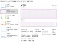 メモリについて質問です。 ゲーミングパソコンでよくゲームをします。 マイクラしているときは画像ぐらいでメモリ使用率95%とかです。 8GBのメモリを増やして16GBにした方がいいですか?