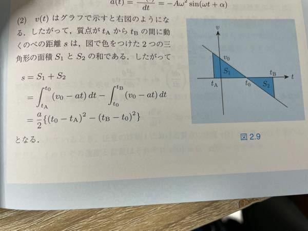 (2)の積分の解き方がわかりません! 解法を教えてください!