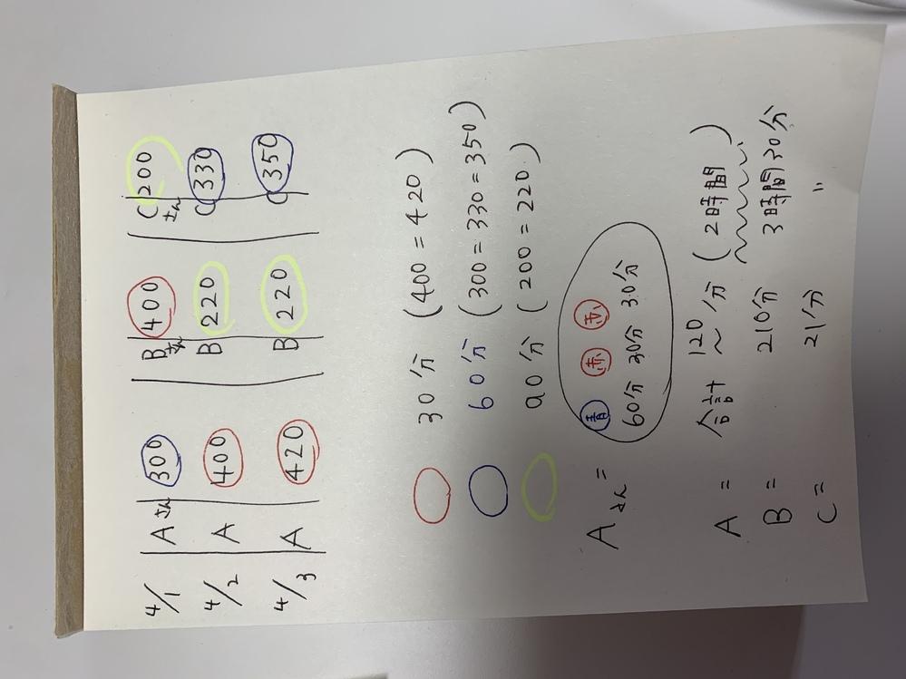 すいません、excel初心者で分からないので教えてください。 1番上の表があります。 その表の数字の赤丸は全て30分、青丸は全て60分、黄丸は全て90分とします。 Aさんは青、赤、赤なので合計120分です。 数字が300〜350は60分とするのではなく、300も330も350も(数字は固定で)60分になり、 Aさんは〇時間稼働 Bさんは〇時間稼働 Cさんは〇時間稼働 というふうに表記したい...