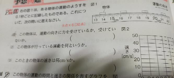 (1)の答えは受けていないですが、 どういう意味ですか? その力とはなんですか?