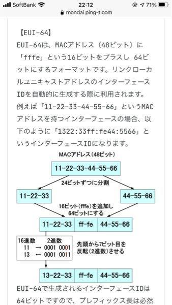 fffeを追加するとなぜ先頭から7ビット目を 反転させて11を13にするのでしょうか? もう少し詳しく教えていただきたいです。