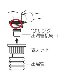 ガス瞬間湯沸器の根元が傷んでます。 本体中央下に凸が下に突き出してます そこにOリングをはめて出湯管を差し込み 出湯管接続口上に樹脂でできたネジ山 真ん中が割れて広げて取り付け 出湯管側についてる袋ナットを回して固定し キッチンシャワーに水が流れます。 出湯管接続口上の樹脂が傷んでるため 水がポタポタともれます。 交換するキッチンシャワー付きの物は 他社製品で交換部品として買えますか? よろ...