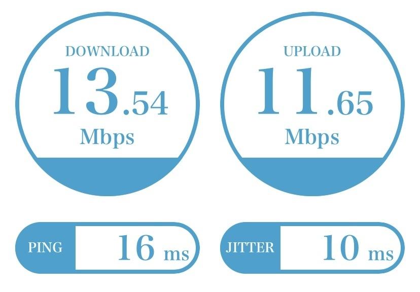 自宅のインターネットの通信速度テストをしたのですが、これは遅いですよね?