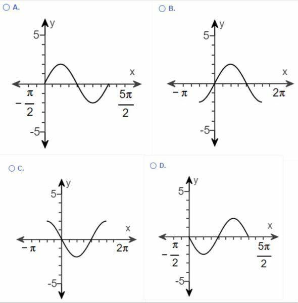 0<=x<=2π において、y'=-2cosx , y''=2sinx の時、yのグラフとして正しいのは下のABCDのうちのどれですか?