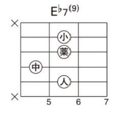 1弦と6弦を弾かないギターのカッティングは2,3,4,5弦だけを狙うのですか? カッティングをしている教則本の動画です(出版元から一般公開されているものです) https://youtu.be/unauiTu6qcg Cのコードだと親指でミュートしたりありますが この動画だとなにもミュートしていなようにみえます よろしくおねがいします