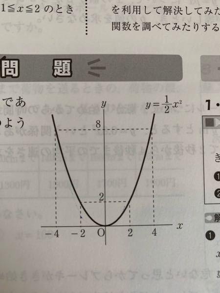 中学数学 関数 グラフ 写真の図は、関数y=1/2x^2のグラフである。これを利用して、xの変域が -4≦x≦2であるときのyの変域を求めなさい という問題です。 答えは0≦y≦8らしいのですが...